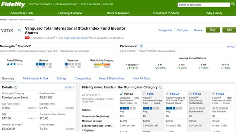 Nick And In Total Fidelity Well At Least by Buy Vanguard Wellington Fund On Etrade Schwab Fidelity Ally