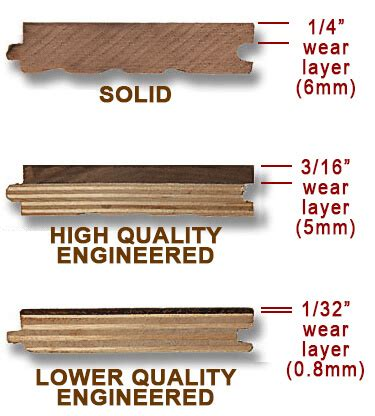 Engineered Hardwood Flooring Mm Wear Layer Engineered Hardwood Floors Wood Floors