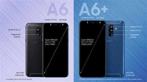 Samsung A6 samsung galaxy a6 and a6 officially confirmed daily