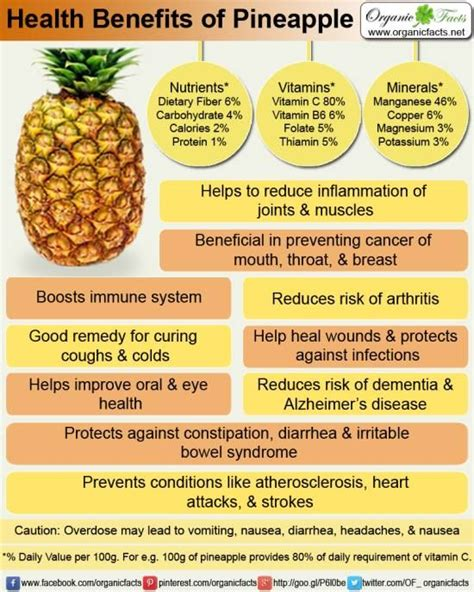 Pineapple Detox Benefits by Health Benefits Of Pineapple Healthy Herbs Teas Tonics