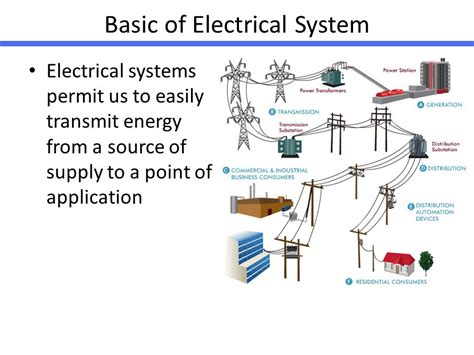 electrical systems ppt 28 images introduction to