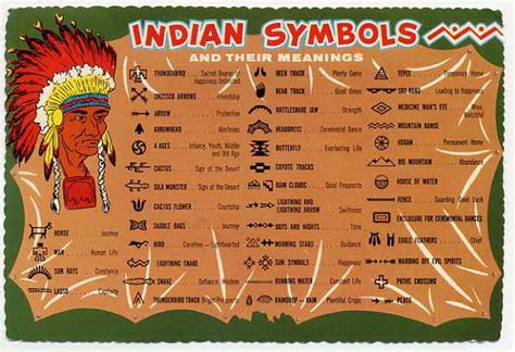 native american indian symbols and their meanings vintage