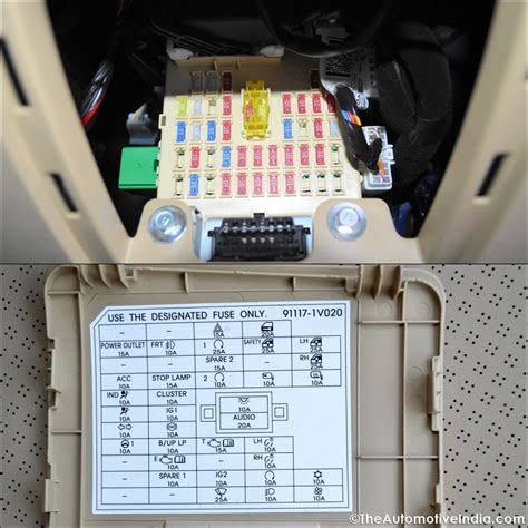 honda brio fuse box wiring diagram 2018