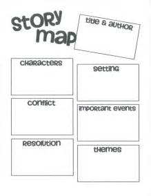 Storymap Template by Story Map