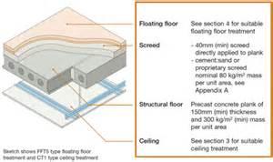 concrete plank floor gurus floor