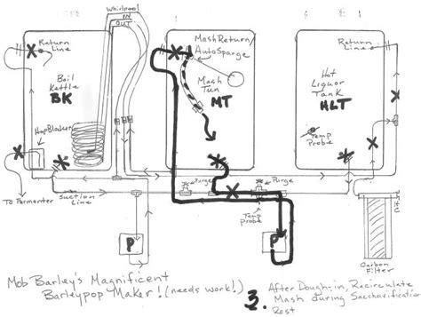 Plumbing Schematics by Rims Plumbing Schematic