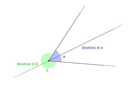quanto misurano gli angoli interni di un triangolo angolo acuto ottuso retto concavo convesso piatto