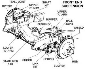 front end suspension diagram view chicago corvette supply