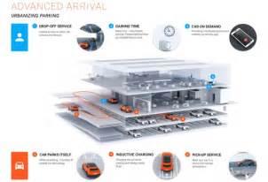 Parking Garage Design Layout parking garages poised for big makeover in autonomous age