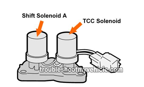 what does a solenoid resistor do part 2 how to test tcc solenoid and shift solenoid a honda 2 2l 2 3l