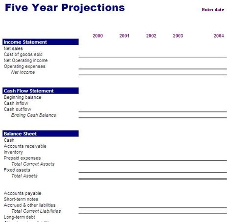 5 year pro forma template sales forecast related keywords suggestions