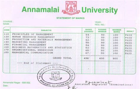 Annamalai For Distance Education In Mba by Annamalai Degree Certificate Sle Gallery