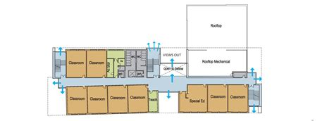 Second Floor Plans Home Toronto Catholic District Board