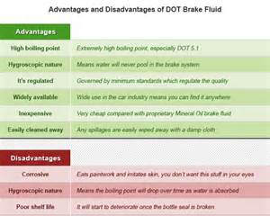 Benefits Of Brake Override Systems Questions About Clutch Fluid Change Page 2 Bmw K1600