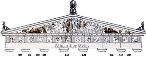 ancient roof pediment elgin marbles athens info guide