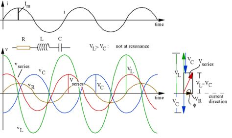 voltage drop across inductor in rl circuit unigang วงจรr l c eng ver