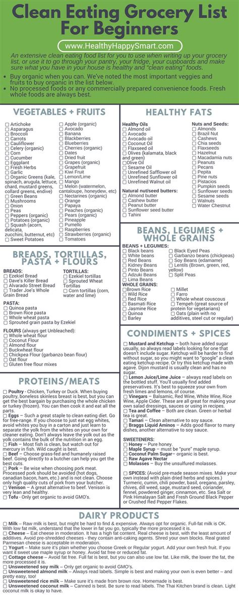 shopping guide 2017 clean eating grocery list for beginners healthy debates