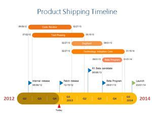 microsoft powerpoint 2013 free shipping free returns classic powerpoint timeline template