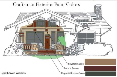 17 best images about craftsman bungalow colors on arts crafts craftsman and