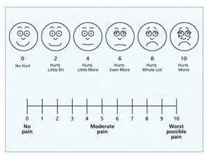 vas skala schmerz visual analog scale nursing