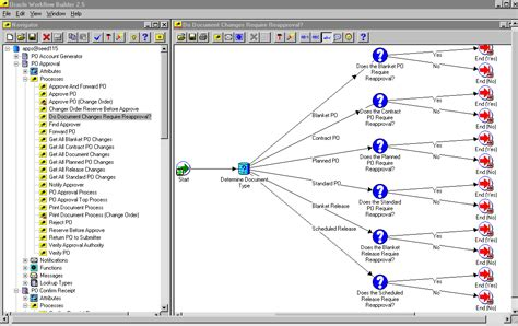 po approval workflow in oracle apps oracle purchasing user s guide
