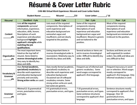 Rubric For Cover Letter And Resume Resume Rubric Template