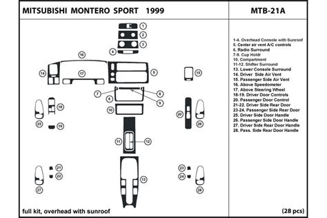 airbag deployment 1999 mitsubishi montero spare parts catalogs service manual instruction for a 1999 mitsubishi montero sport instrument cluster how to open