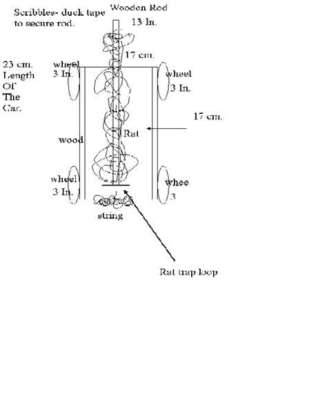 how to make a blueprint rat trap car blueprint