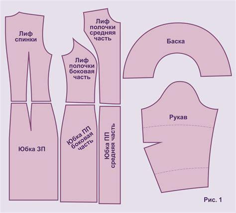 Выкройка платья с открытым верхом
