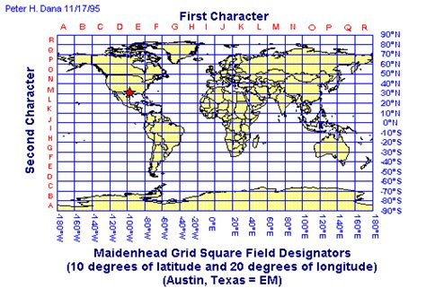 define grid pattern geography coordinate systems overview