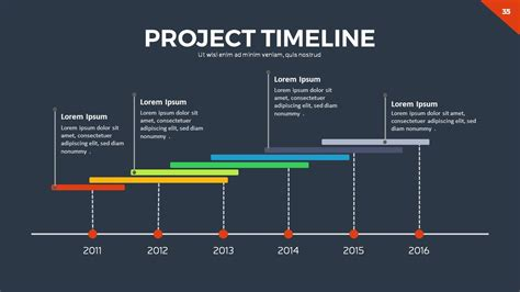 project timeline powerpoint template project timeline powerpoint template by rrgraph graphicriver