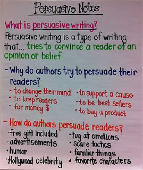 Notes On Argumentative Essays by Notes On Persuasive Writing Favething