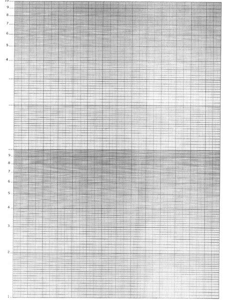 Paper Log - image gallery semi log paper