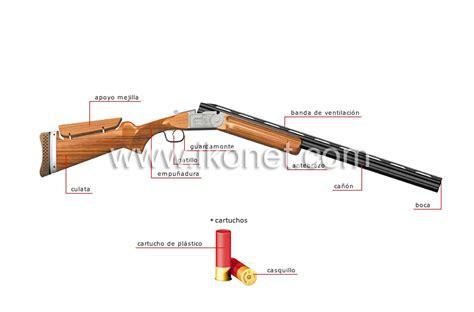 olustrada de una escopeta deportes y juegos gt deportes de precisi 243 n y punter 237 a