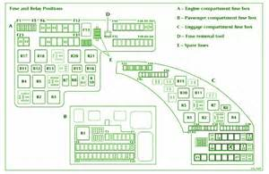 2000 Jaguar S Type Fuse Box Diagram Jaguar S Type Fuse Box Diagram Circuit Wiring Diagrams