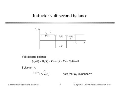 inductor voltage second balance inductor volt second balance principle 28 images 2 2 inductor volt second balance capacitor