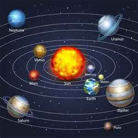 Self Stick Wall Murals wall mural space planets self adhesive photo print solar