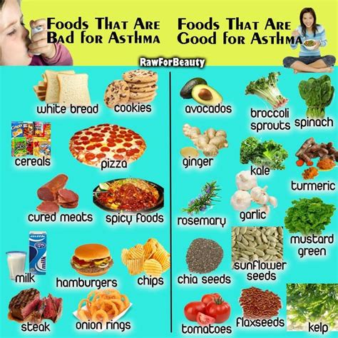 bad food foods that are bad for asthma and food that are for asthma for