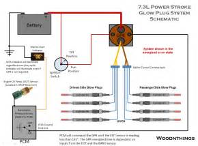 7 3l glow wiring diagram wiring automotive wiring