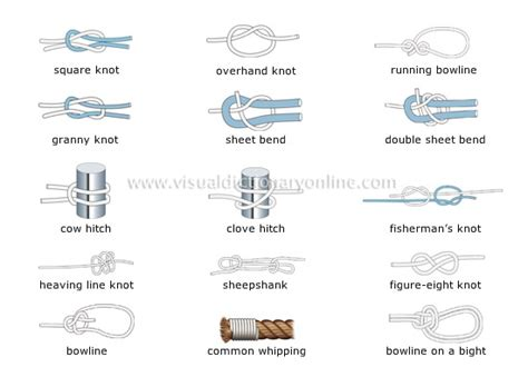 sports outdoor leisure knots knots image
