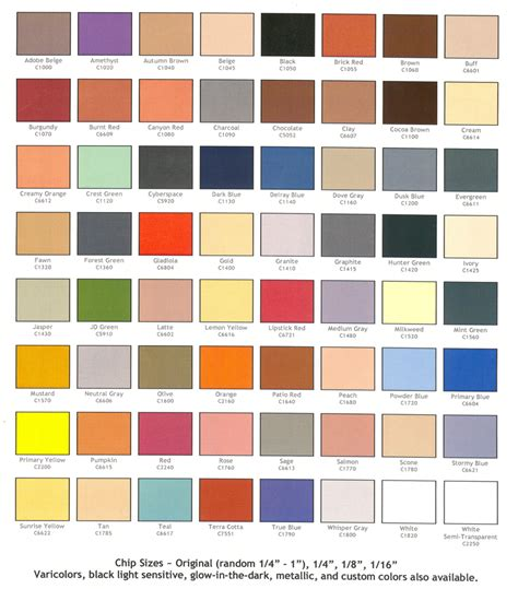 sherwin williams floor paint colors image mag