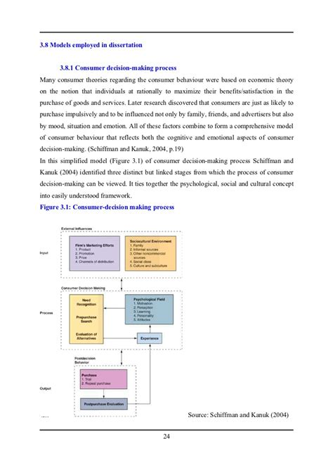 dissertation on consumer behaviour dissertation consumer behavior