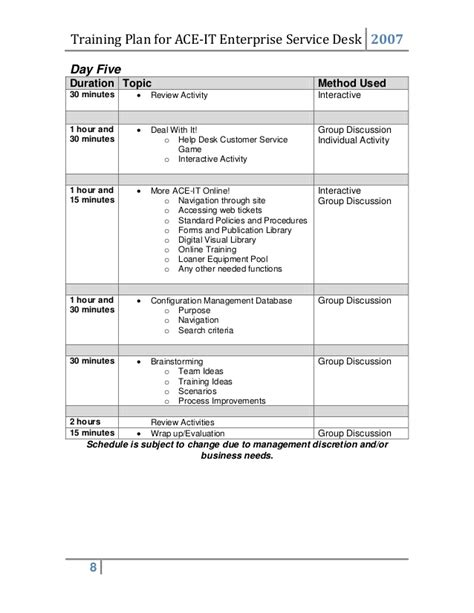 Help Desk Plan by Plan