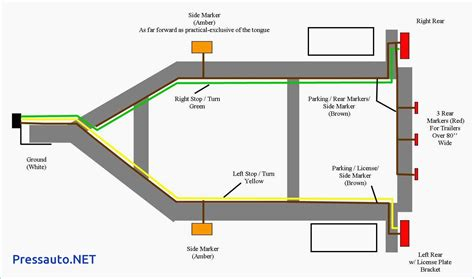 wiring diagram for trailer lights trailer wiring diagram 7 wire circuit truck to trailer