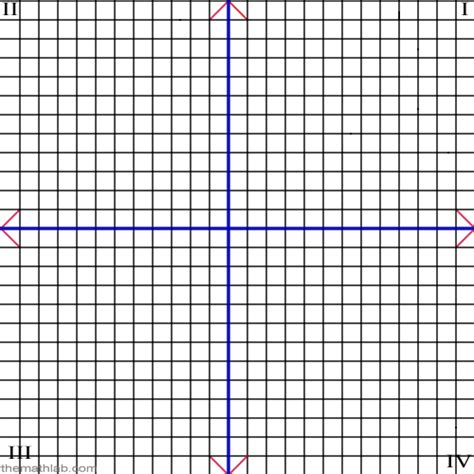 printable quadrant graphs search results for quadrant graph paper calendar 2015