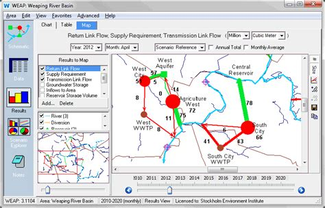 tutorial arcgis italiano weap water evaluation and planning system