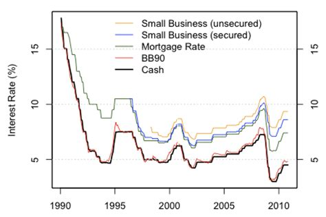 why is a mortgage payoff higher than the current balance