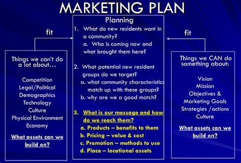 Marketing Plan Exle Agricultural Economics Marketing Plan Template Powerpoint