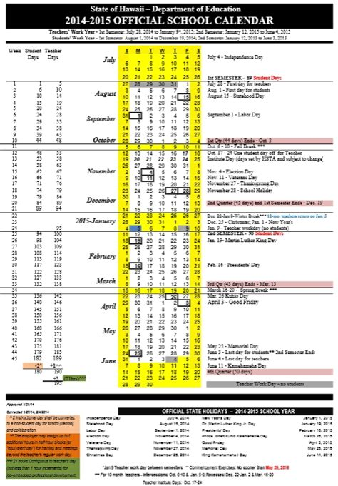 Doe Hawaii Calendar Search Results For Hawaii Doe 2016 Academic Calendar