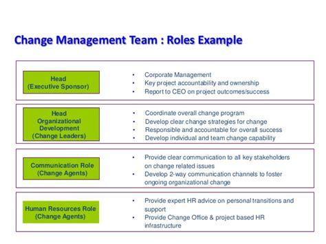 Strategy Mba Sponsorship by Change Management Ppt Slides